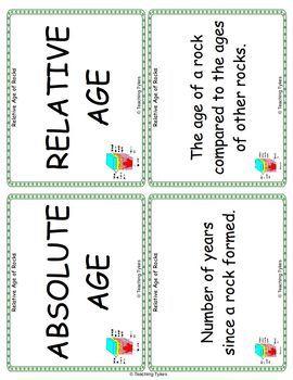 Relative Age of Rocks Vocabulary Cards