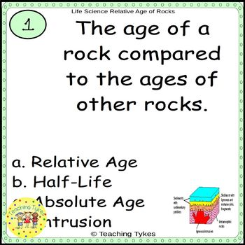 Relative Age of Rocks Task Cards