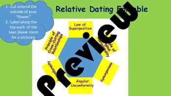 Wat geologic Principles ondersteuning relatieve dating