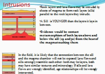 Relative Dating Lecture PowerPoint- Superposition, Stratigraphy