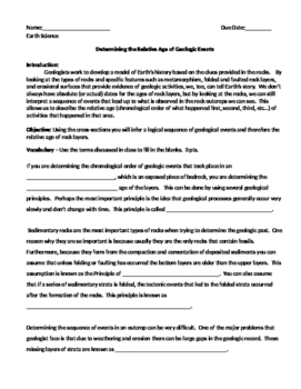 Relative Dating Outcrop Lab (historical Geology)