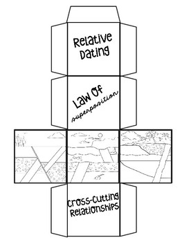 Relative Dating Review Cube