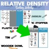 Relative Density Digital Card Sort on Powerpoint - Digital