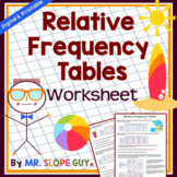Two Way Relative Frequency Tables Worksheet (Distance Learning)