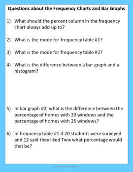 Relative Frequency Tables and Percent Bar Graphs