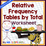Relative Frequency Two-Way Tables (by Total Row or Column)