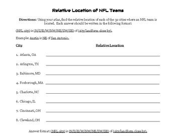 Relative Location of NFL Teams