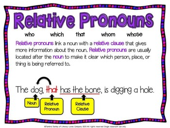 Relative Pronoun Task Cards {CCSS L.4.1.A}