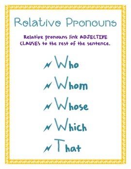 Relative Pronoun poster