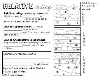 Relative and Absolute Dating