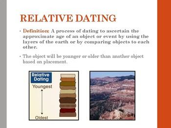 Thermoluminescence dating PowerPoint