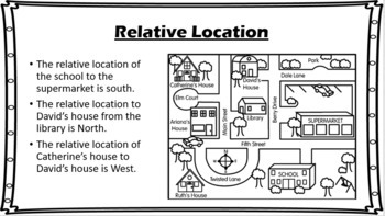 Relative and Absolute Location PowerPoint
