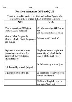 Relative pronouns: QUI and QUE