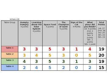 Relay Race Test Prep Chart
