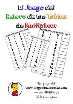 Relevo de las tablas de multiplicar