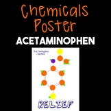 Chemicals Poster--Acetaminophen