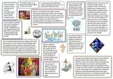Religion: Baptism - Mind Map