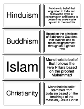 Religion Flashcards
