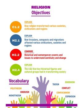 Religion Objectives and Vocabulary
