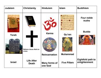 Religion Sort