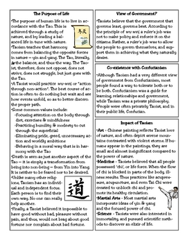 Religion: Taoism