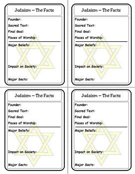 Religion Trading Cards Set
