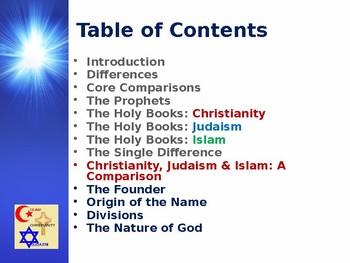 Religion - Christianity, Judaism & Islam - A Comparison