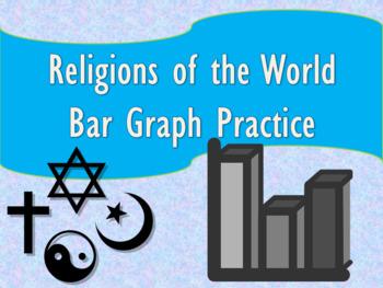 Religions Bar Graph