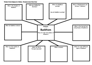 Religions from Around the World: Research Templates