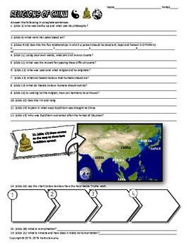 Religions of China Graphic Organizer Activity
