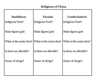 Religions of China Webquest