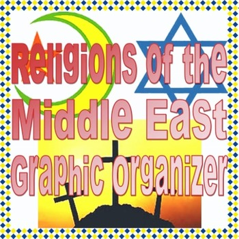 Religions of the Middle East Graphic Organizer