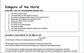 Religions of the World DBQ