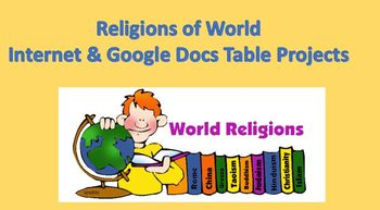 Religions of the World Internet & Google Docs Table Projects