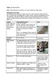 Religious Education - Christian Aid Week