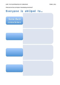 Religious Education: Four Principles of Conscience