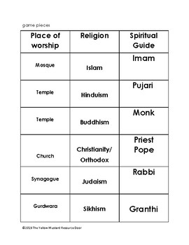 Spiritual Guide, Religion and Place of worship- matching game