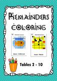 Remainder coloring