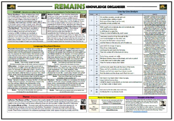 Remains - Simon Armitage - Knowledge Organizer/ Revision Mat!