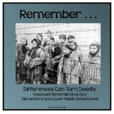 Remember Differences Can Turn Deadly - Holocaust Remembrance Day