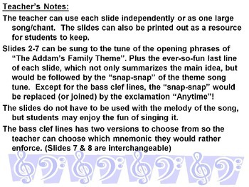 Remembering Note Names in Treble and Bass Clef