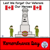 Remembrance Day Lest We Forget Our Veterans
