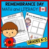 Remembrance Day in Canada  K-3, Low Prep