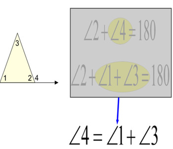 Remote Interior Angles Theorem Intro & 2 Assignments for SMART Notebook