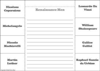 Renaissance Activity (Leonardo Da Vinci, Martin Luther, Copernicus etc)