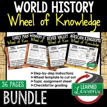 Renaissance Activity, Wheel of Knowledge (Interactive Notebook)