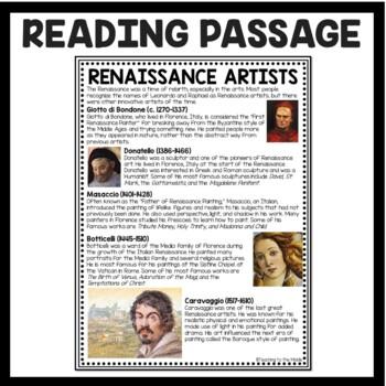 Renaissance Artists, Donatello, Masaccio, Botticelli, Caravaggio, article