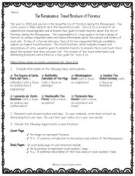 Renaissance Unit: 8 Activities and Projects