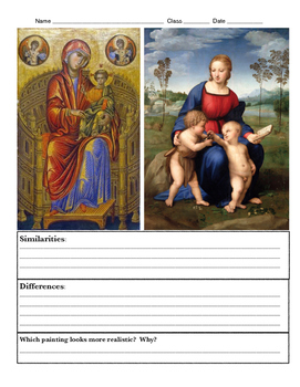 Renaissance Compare and Contrast
