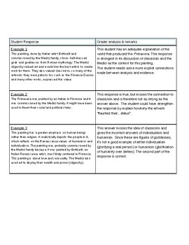 Renaissance DBQ Skill Builder: Contextualization